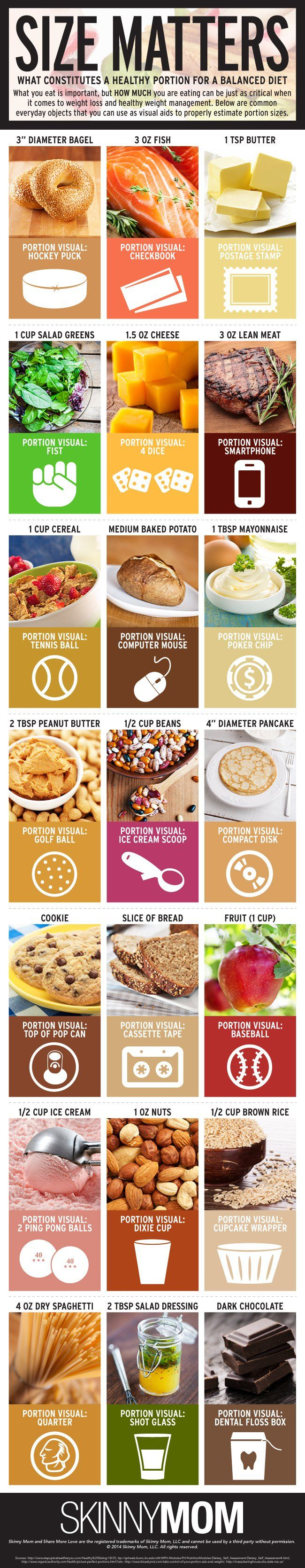 What Does One Serving Of Your Favorite Food Look Like? Infographic