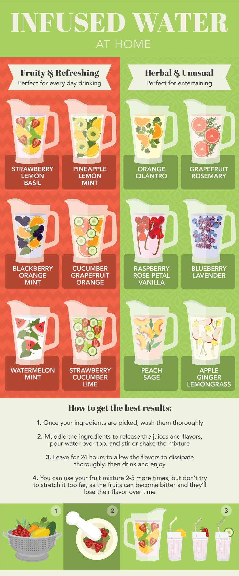 Infusing Water At Home: Healthy Recipes To Try Infographic