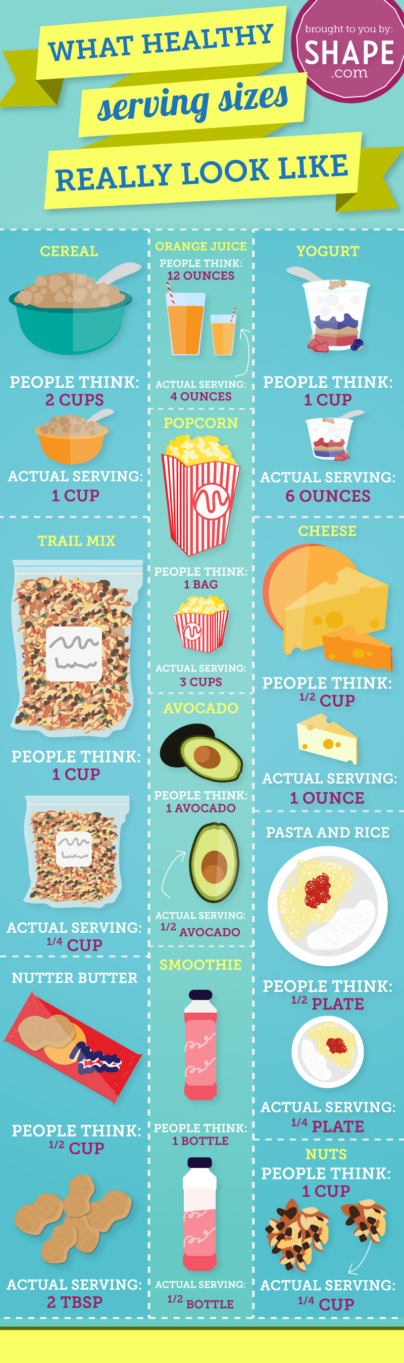 Healthy Serving Sizes: How Much Is Enough? Infographic
