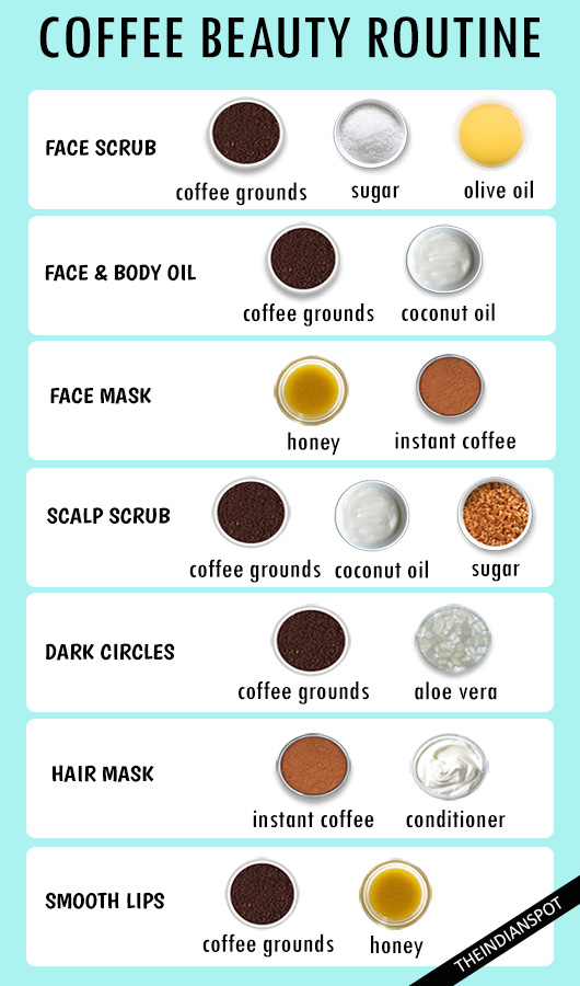 7 Tried And Tested Recipes For Using Coffee In Your Beauty Routine Infographic