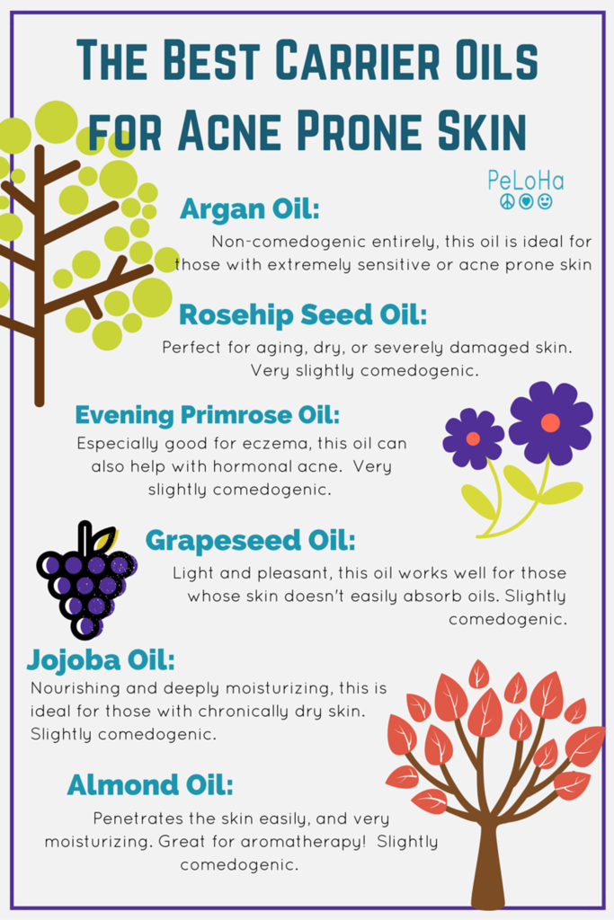 The Best Carrier Oils To Use For Acne-Prone Skin Infographic